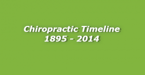 Chiropractic Timeline