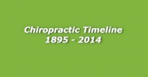 Chiropractic Timeline